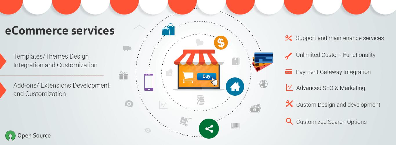 synicsystems-ecommerce-services-pondicherry-india
